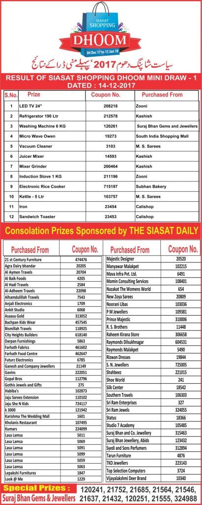 Siasat Shopping Dhoom: Mini draw held for 12 special, 66